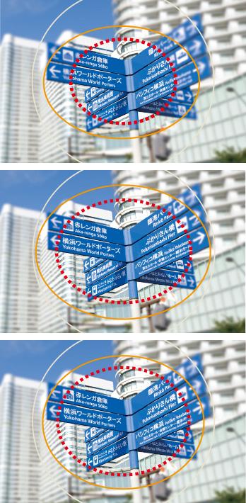 単焦点レンズの見え方イメージ